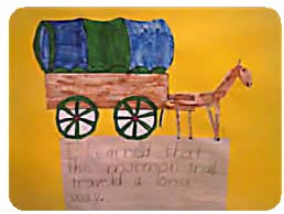 1st Grade Work About Mormon Pioneers